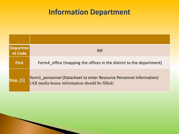Information Department