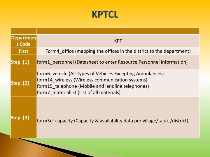 KPTCL