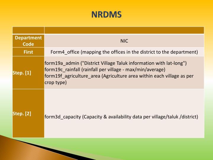 NRDMS