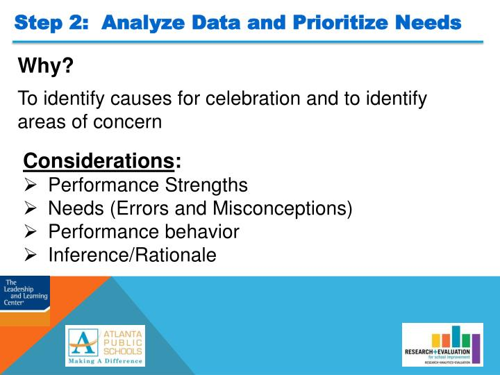 Step 2:  Analyze Data and Prioritize Needs