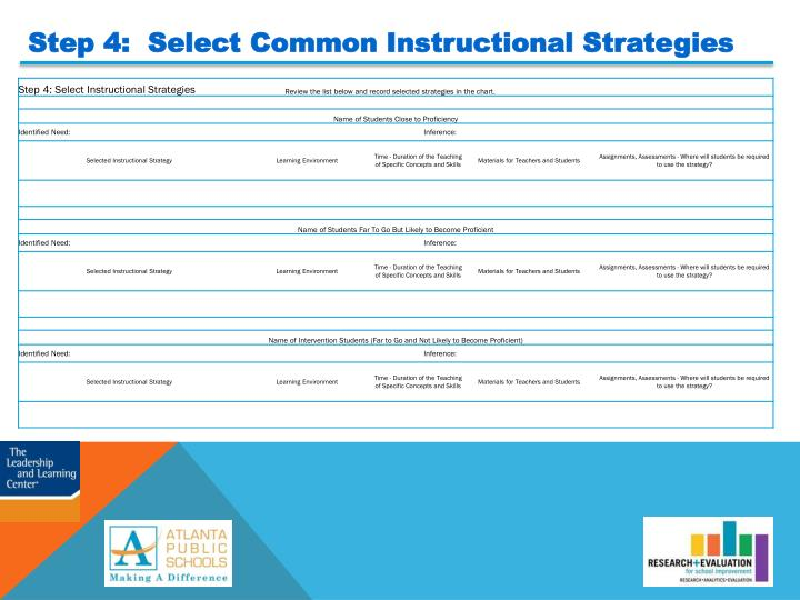 Step 4:  Select Common Instructional Strategies
