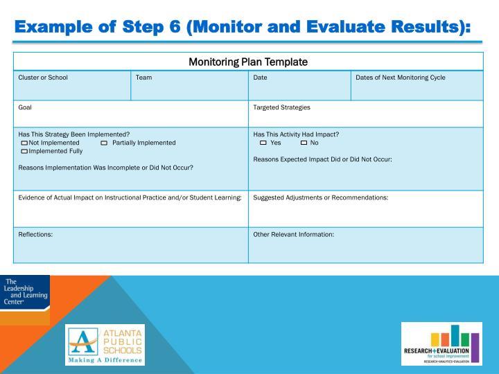 Example of Step 6 (Monitor and Evaluate Results):