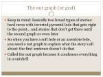 the nut graph or graf3