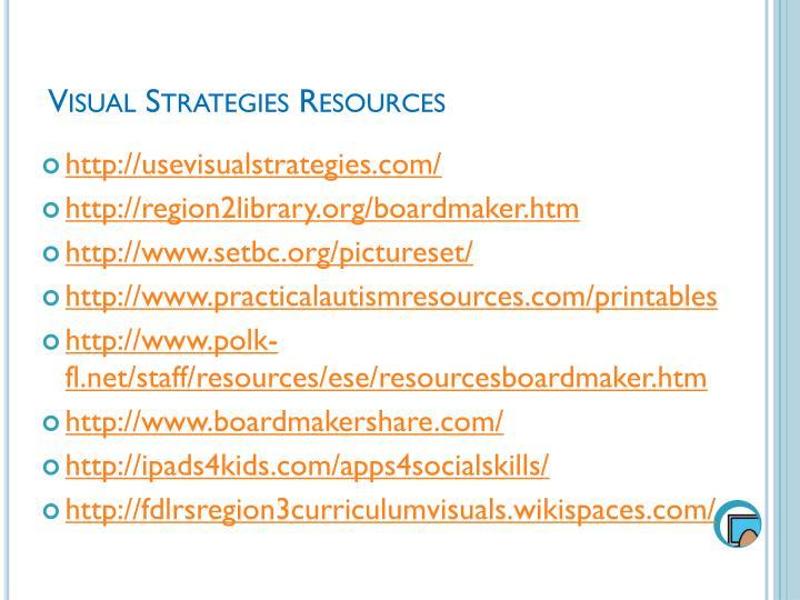 Visual Strategies Resources
