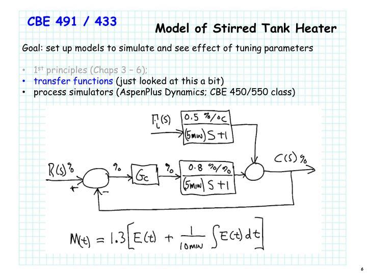 Model of Stirred Tank Heater