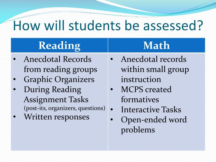 How will students be assessed?