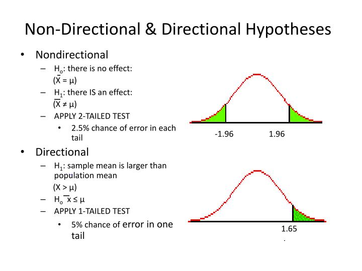Non-Directional & Directional Hypotheses