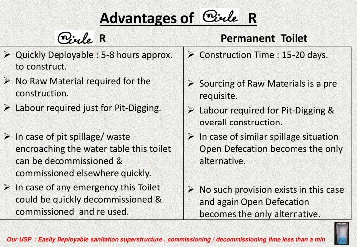 Advantages of               R