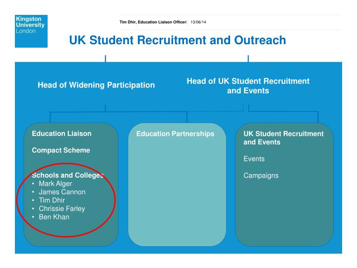 UK Student Recruitment and Outreach