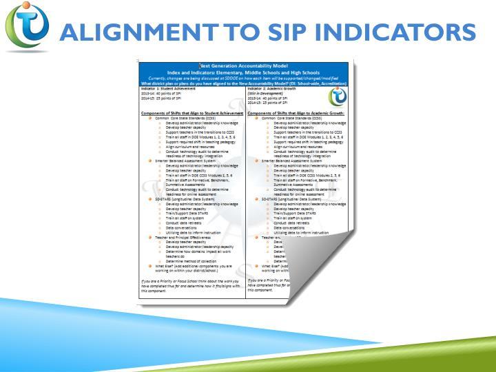 Alignment to SIP Indicators