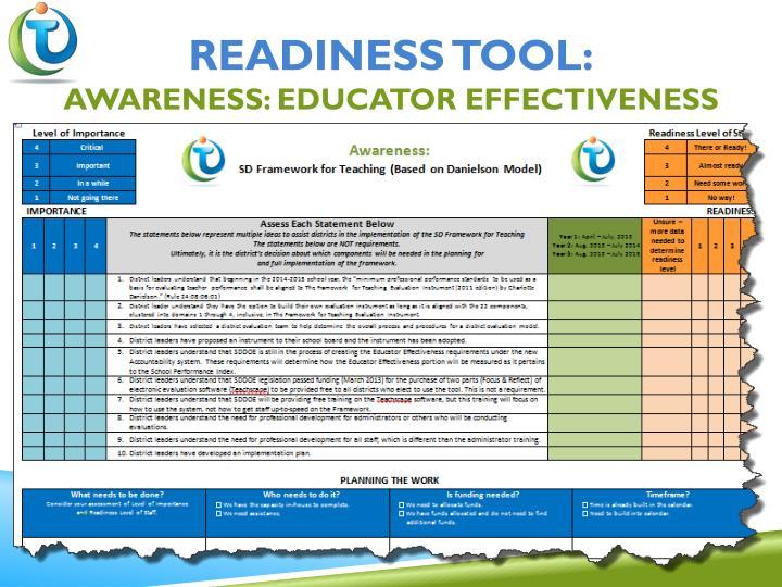 Readiness Tool: