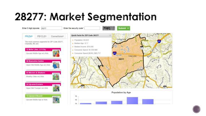 28277: Market Segmentation