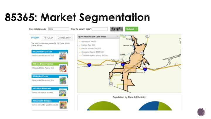 85365: Market Segmentation
