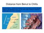 distance from beirut to chlifa