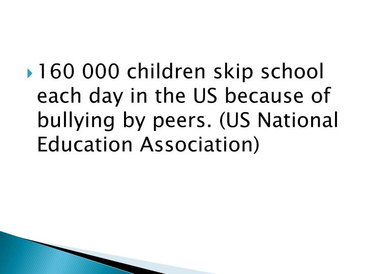 160 000 children skip school each day in the US because of bullying by peers. (US National Education Association)