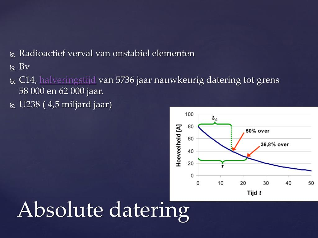 Definieer absolute datering van fossielen Dating drey potten