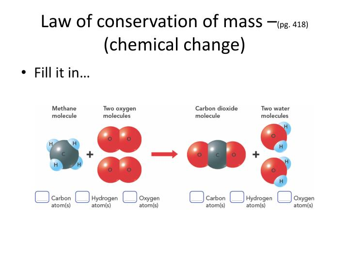 Law of conservation of mass –