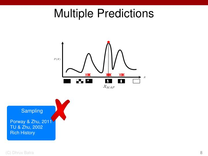 Multiple Predictions