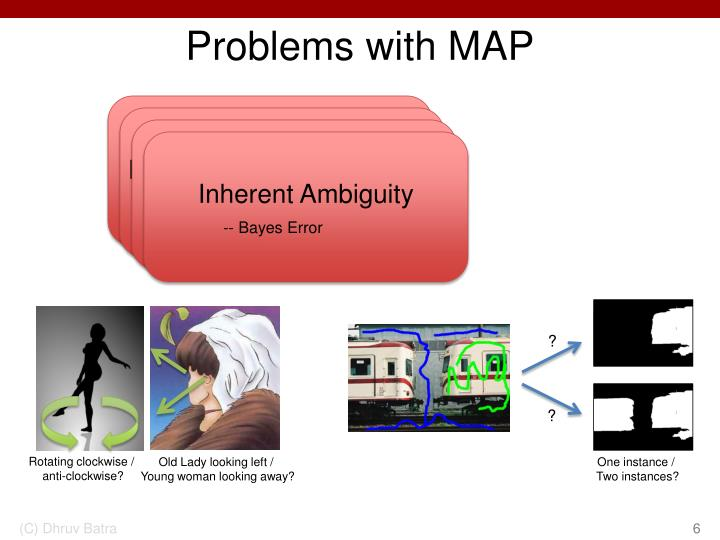 Problems with MAP