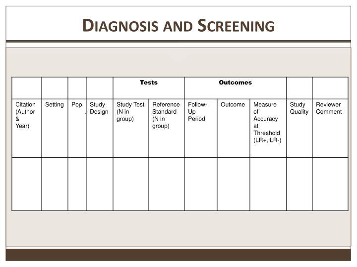 Diagnosis and Screening