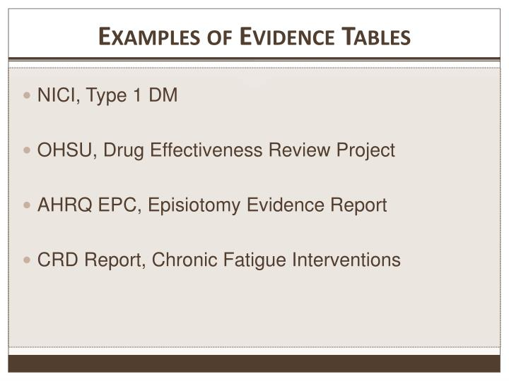Examples of Evidence Tables