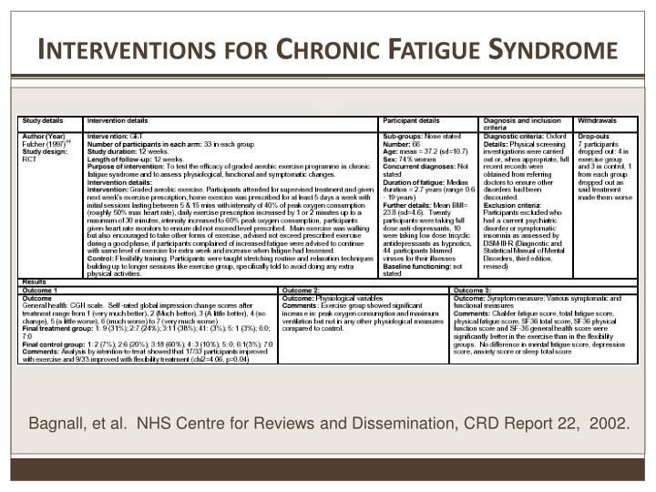Interventions for Chronic Fatigue Syndrome