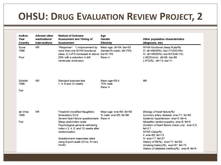OHSU: Drug Evaluation Review Project, 2