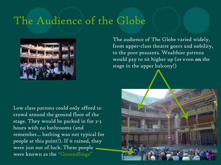 elizabethan theatre and its audience