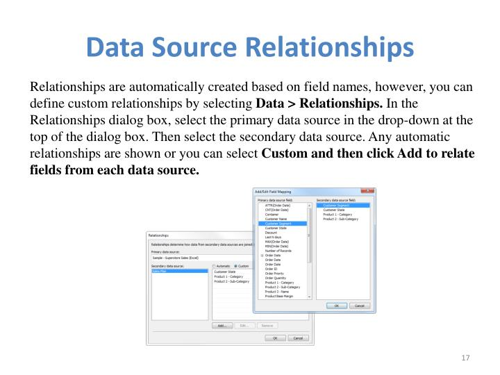 Data Source Relationships
