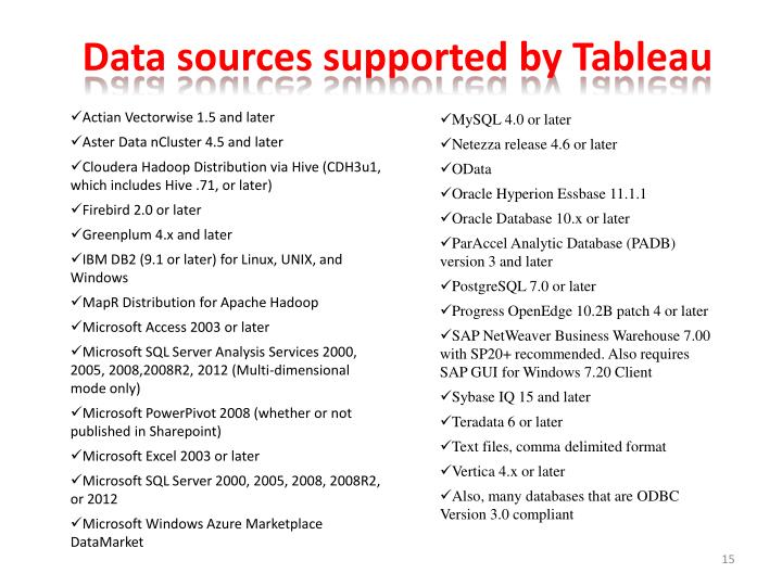 Data sources supported by Tableau