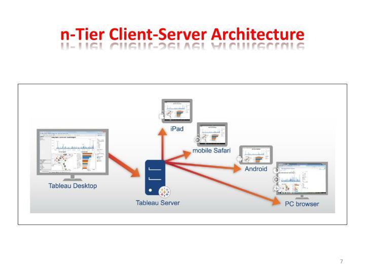 n-Tier Client-Server Architecture