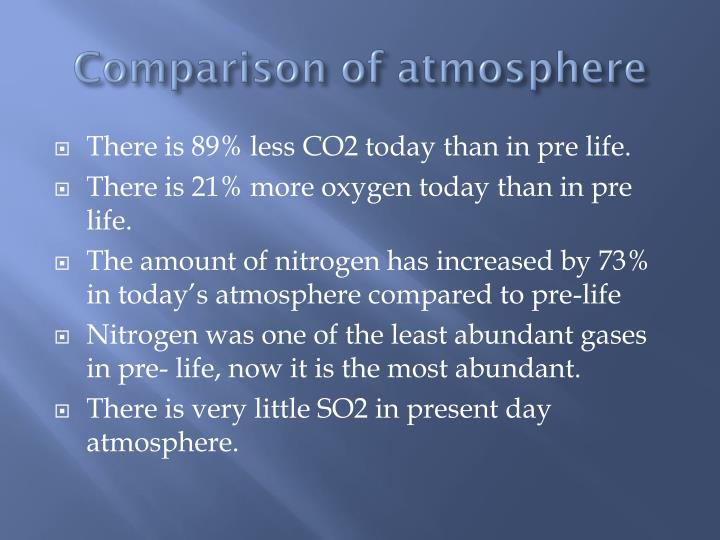 Comparison of atmosphere