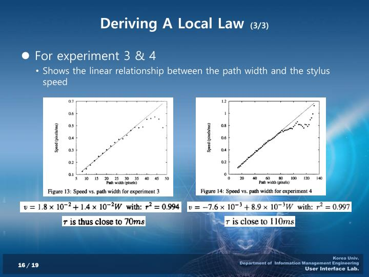 Deriving A Local Law