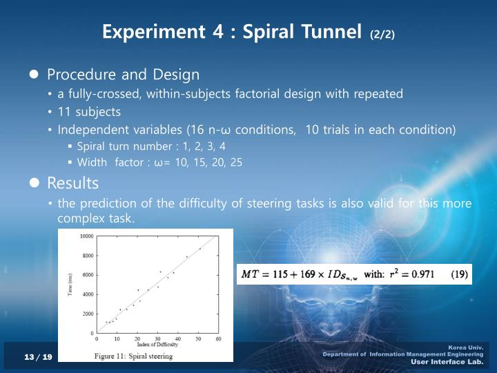 Experiment 4 : Spiral Tunnel