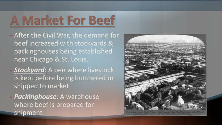 A Market For Beef