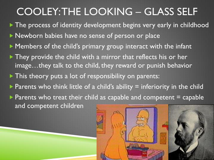 levithan and looking glass self theory The depth of the exteriors he is most famous for his analogy of the looking glass self as a model for the self-reflexive nature his theory of mind, self.