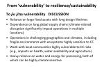 from vulnerability to resilience sustainability