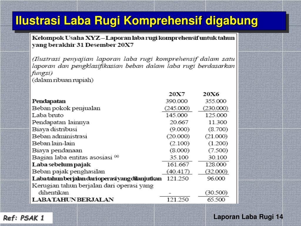 Ppt Laporan Laba Rugi Komprehensif Powerpoint Presentation Free Download Id 2503377