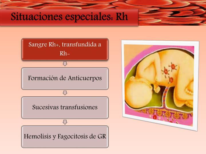 Situaciones especiales: Rh