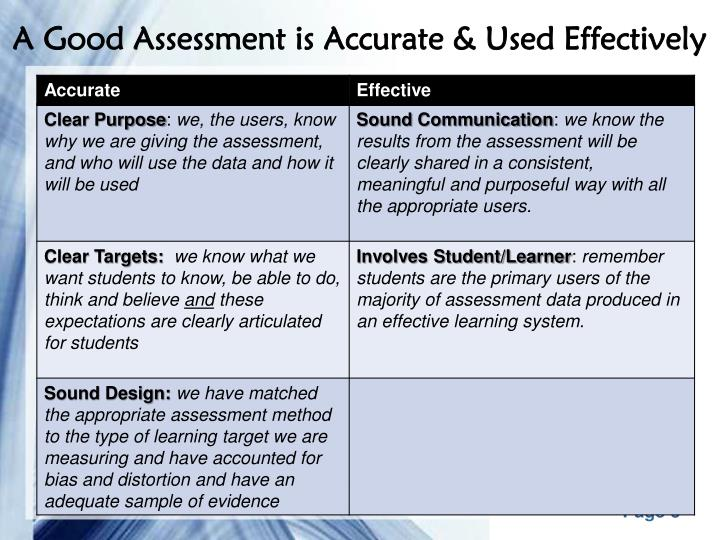 A good assessment is accurate used effectively