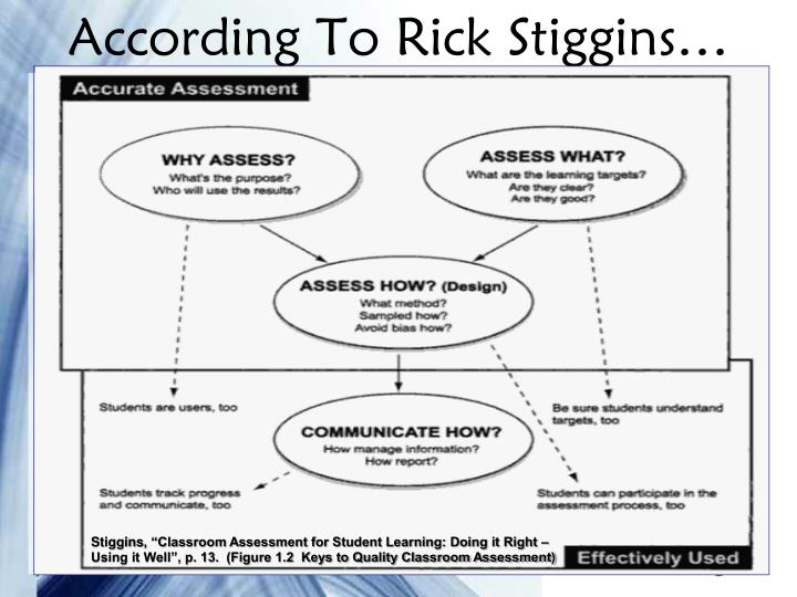 According To Rick Stiggins…