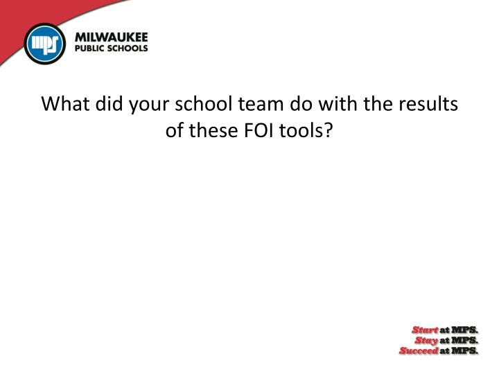What did your school team do with the results of these FOI tools?