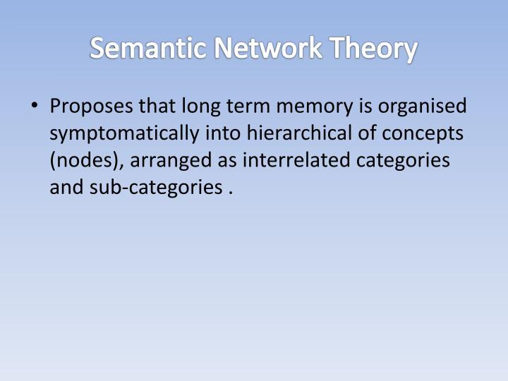 Semantic network theory1
