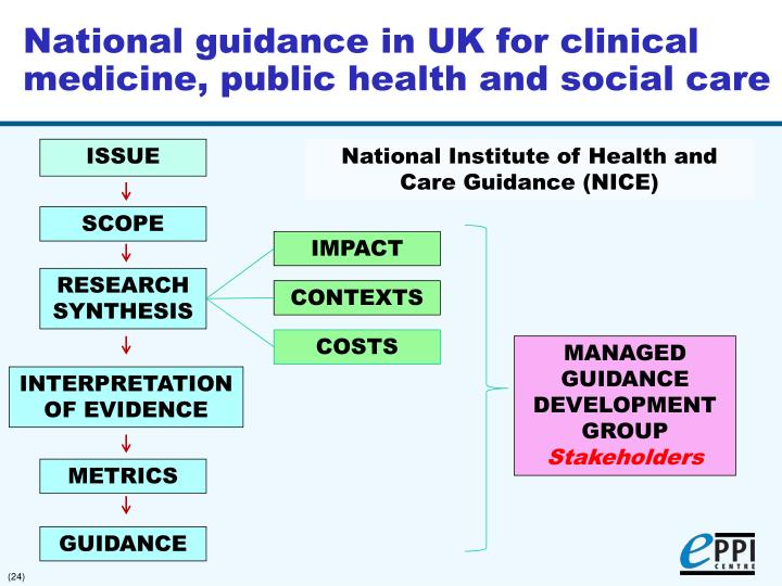 stakeholders around health and sociable care