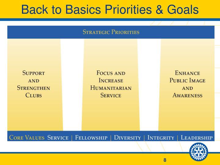 Back to Basics Priorities & Goals