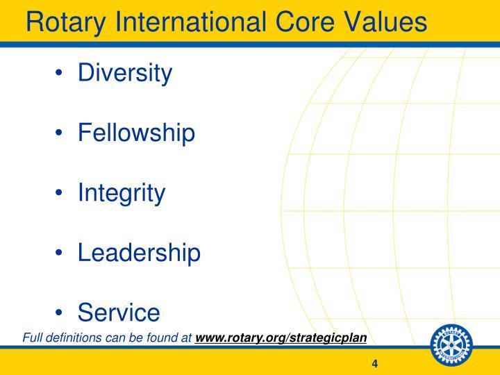 Rotary International Core Values