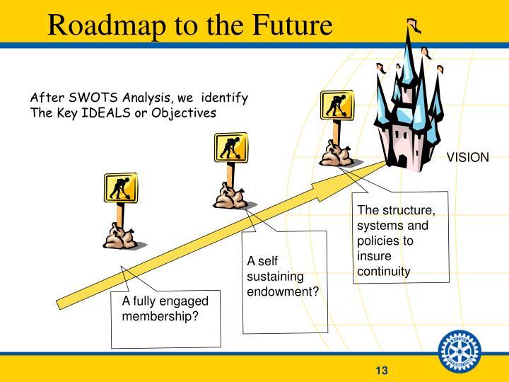 Roadmap to the Future