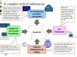 a complex web of influencers