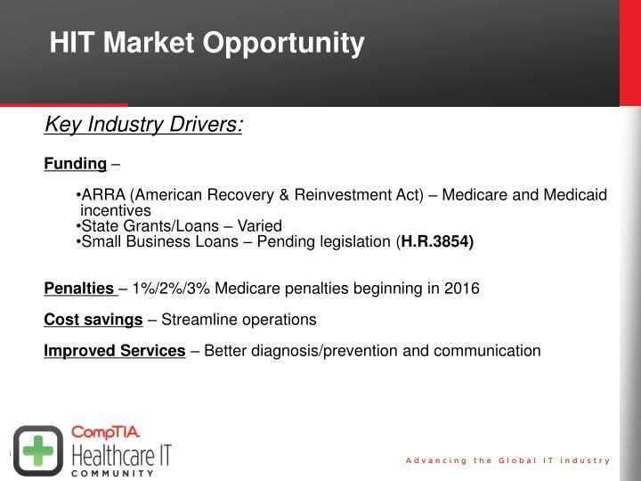 HIT Market Opportunity