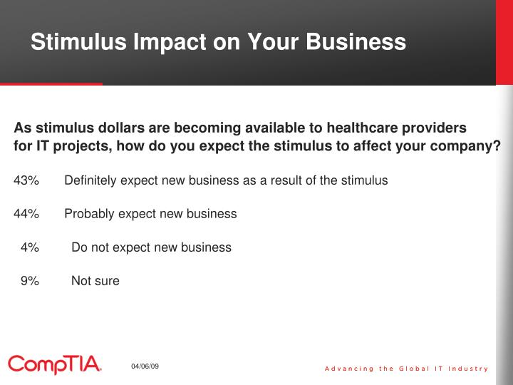 Stimulus Impact on Your Business
